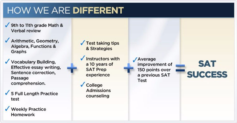 how_we_are_different_sat_edited.jpg