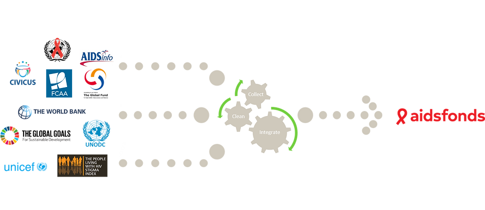 Illustration-ETL-process