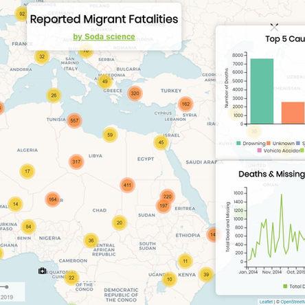 Vermiste migranten