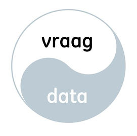 Proof of concept data vraagstukken