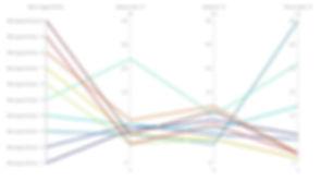 parallelcoordinate-socialehuur.jpg