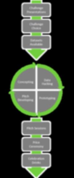 Hackathon_process.png