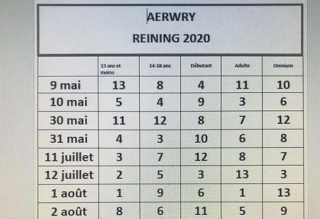 Patrons Reining 2020.jpg