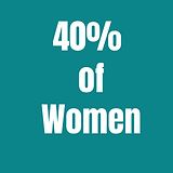 Emsella Stats 40% (1).png