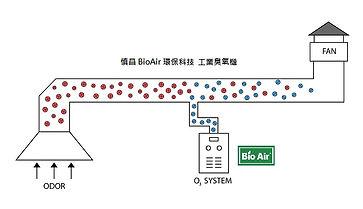 exhaust-diagram-AG.jpg
