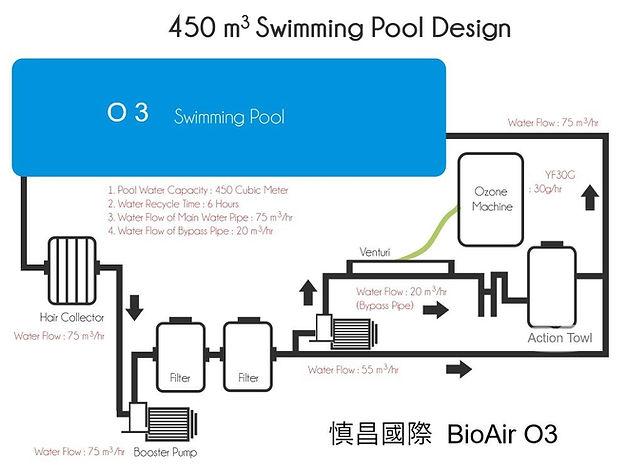 swimming pool chart.jpg