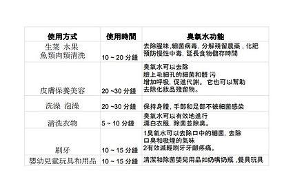 pure clean 運用 chart.jpg