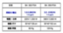 8 系列 chart 中文.png