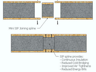 Can building with SIPs reduce Thermal Bridging?