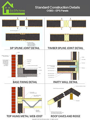 Eco SIPs Homes Standard Construction Details