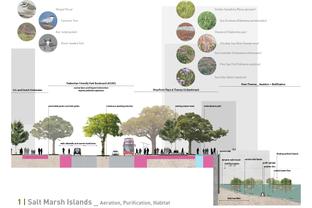 Landscape Performance_ Thames Embankment