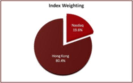 China pie chart_2019-11-14.jpg