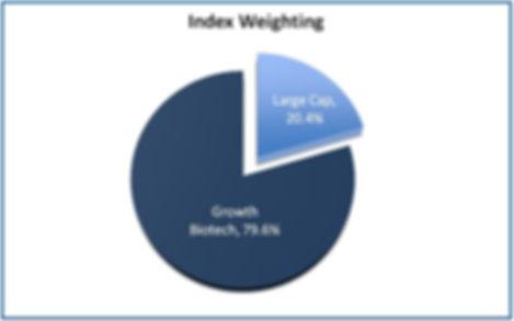 CNCR pie chart_2019-11-19.jpg