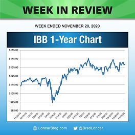 Week In Review Graph New.jpg