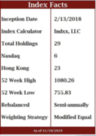China Index Facts_2019-11-19.jpg