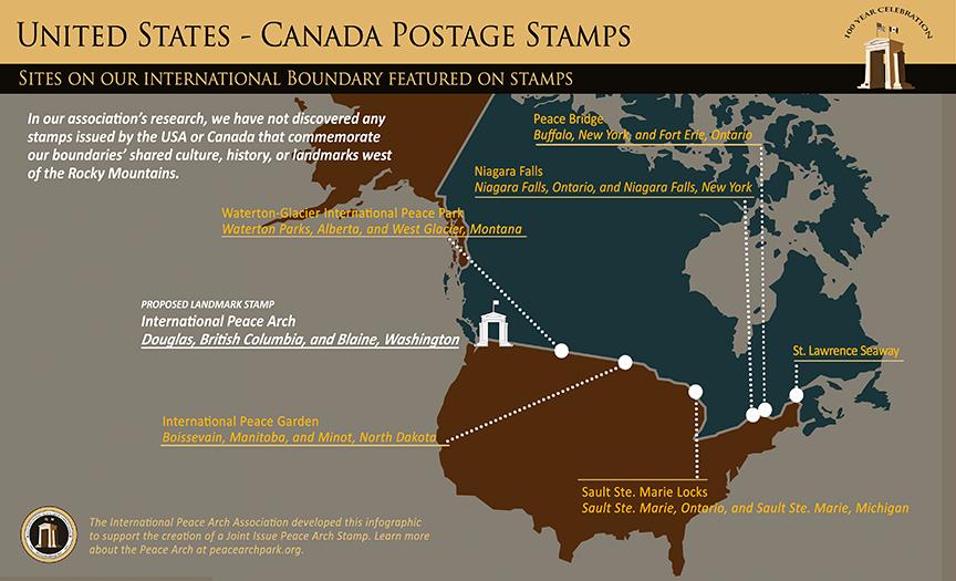 Stamp Infographic - U.S. CANADA Landmark Stamp