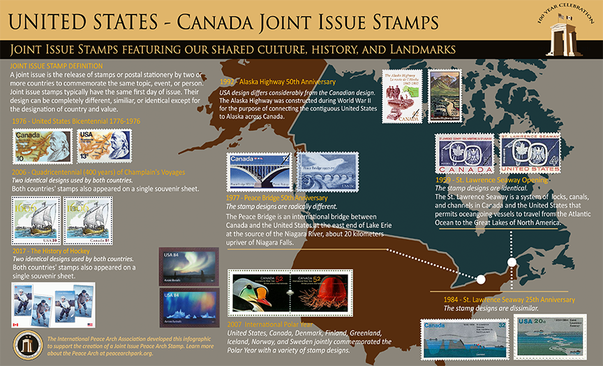 Stamp Infographic - U.S. Canada Joint Issue.png