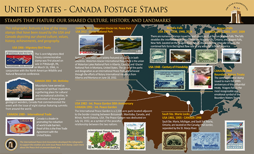 Stamp Infographic - USA CANADA Stamps.png