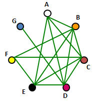 Introduction-to-Graph-Theoretic-Tools-We