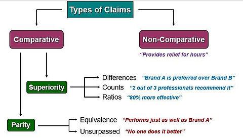 Comparative vs Non-Comparative.JPG