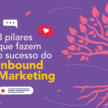 3 pilares que fazem o sucesso do Inbound Marketing