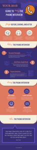 Phone Interview Guide Infographic
