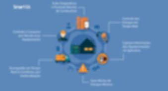 Infografico SmartGA- 24-10-19.jpg
