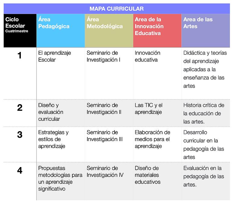 Mapa_Maestría_Educ_Artistica.png
