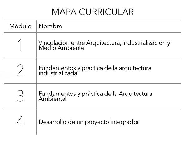 Mapa curricular.png