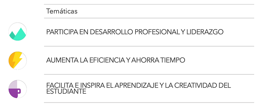 Tematica educador nivel 1.png