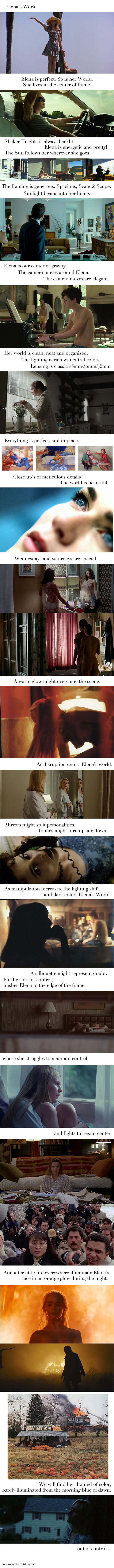 elena's world 2.1 copy.jpg