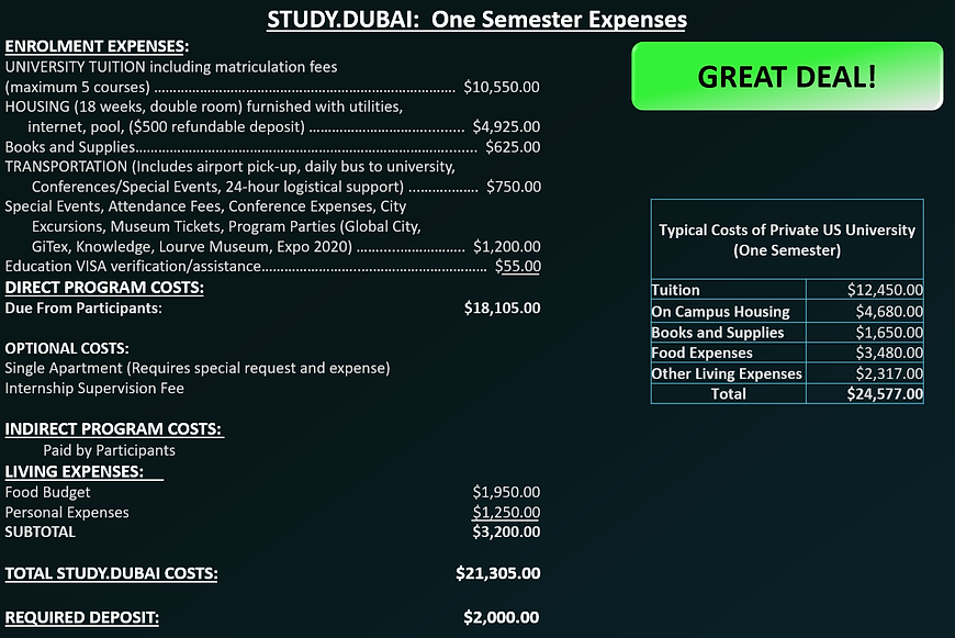 Expenses Updated.png