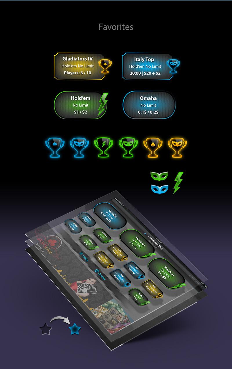 Poker for iPad
