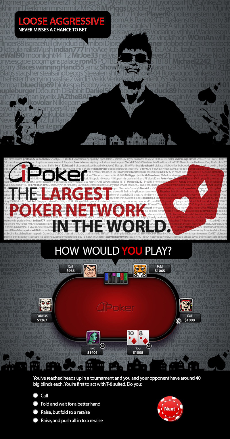 Playtech iPoker