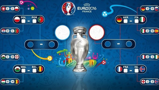 Euro 2016 Quarterfinal Predictions