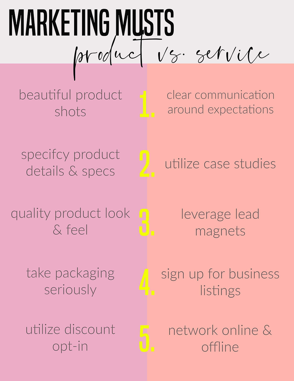 marketing musts for product vs service based marketing infographic