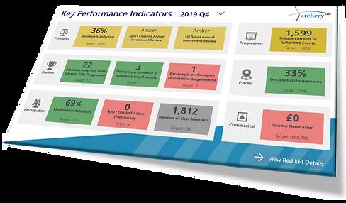 Capture KPI.PNG