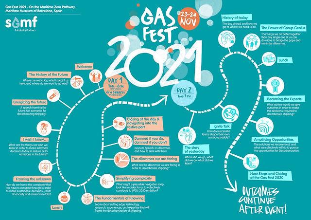 Gas Fest 2021 Journey Map.jpg