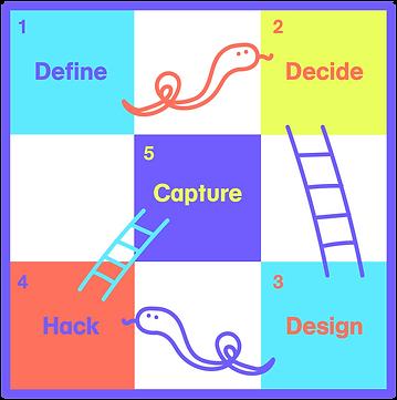 uncommon_deliver_framework_snakesladders