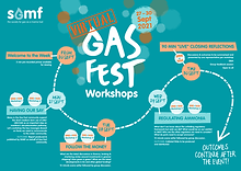 Gas Fest Virtual Workshops Sep 21 - Journey Map