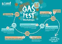 Gas Fest Virtual Workshops Nov 20 Journe