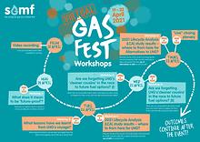 Gas Fest Virtual Workshops Apr 21 Journe