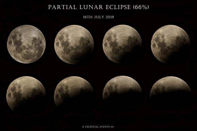 Partial Lunar Eclipse