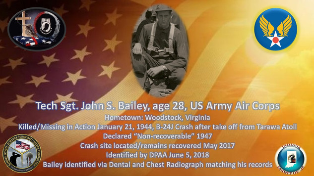 Bailey, John S.