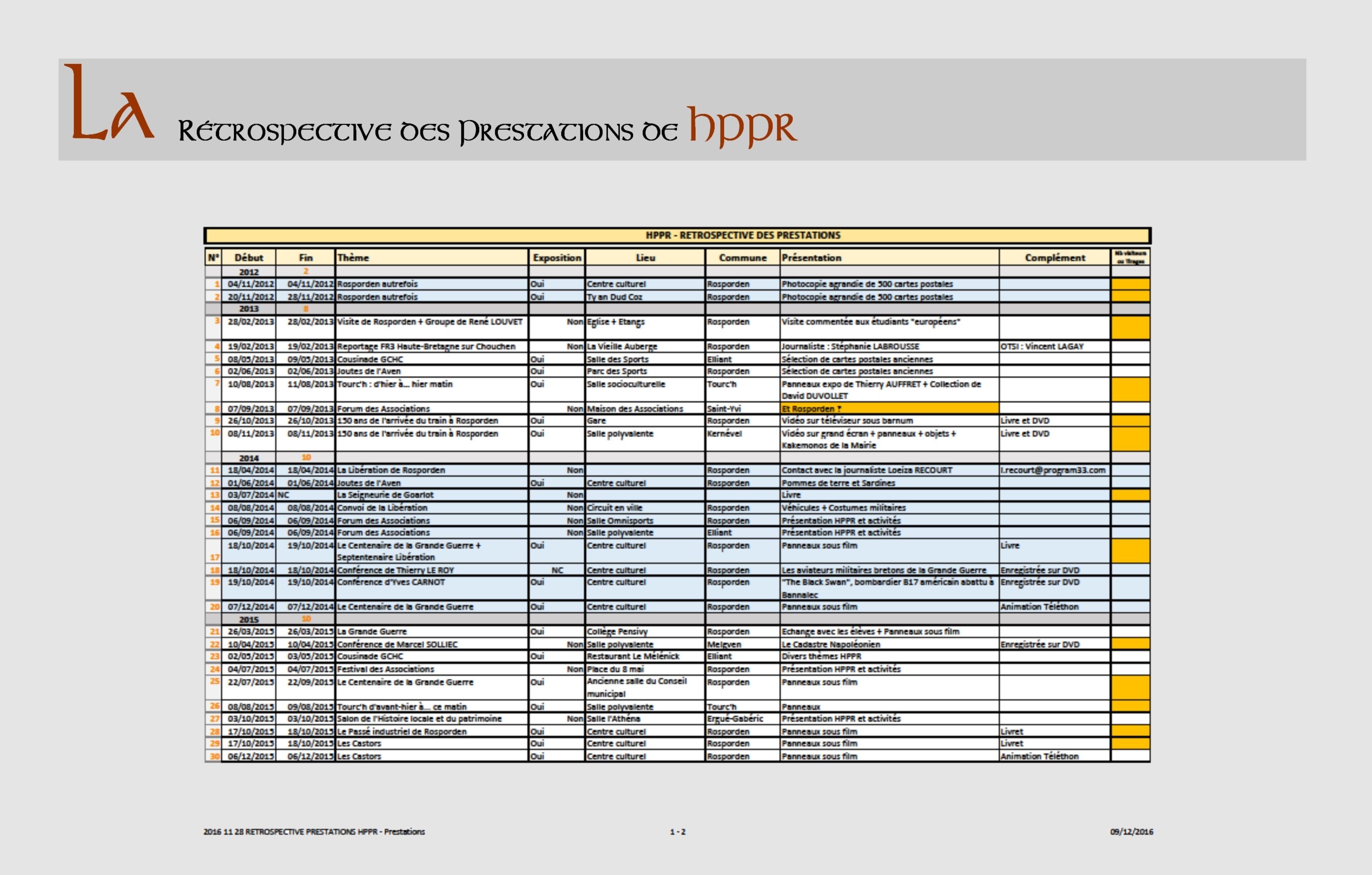 HPPR Ephéméride N4