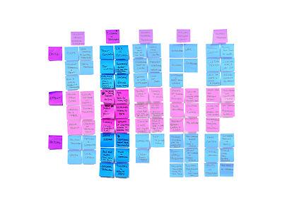 Sticky Notes USer Groups.jpg