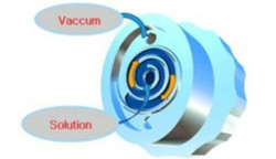 aquaderm vortex tip新