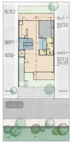 1. plan zoning