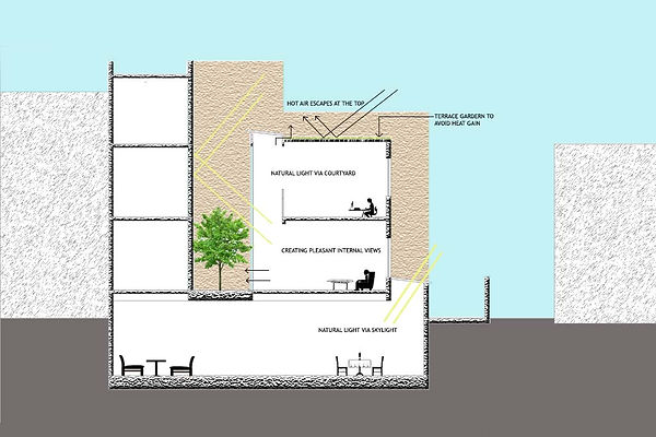 concept_sketch_of_the_modern_indian_hous
