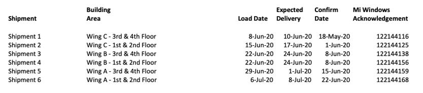 Logistics Example.png